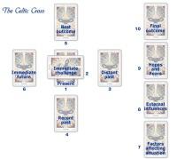 10 Card Relationship Tarot Spread
