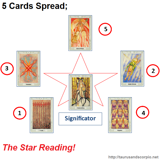 Friendship Tarot Cards – Daily Motivational Quotes